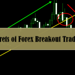 Forex Trading Occasions
