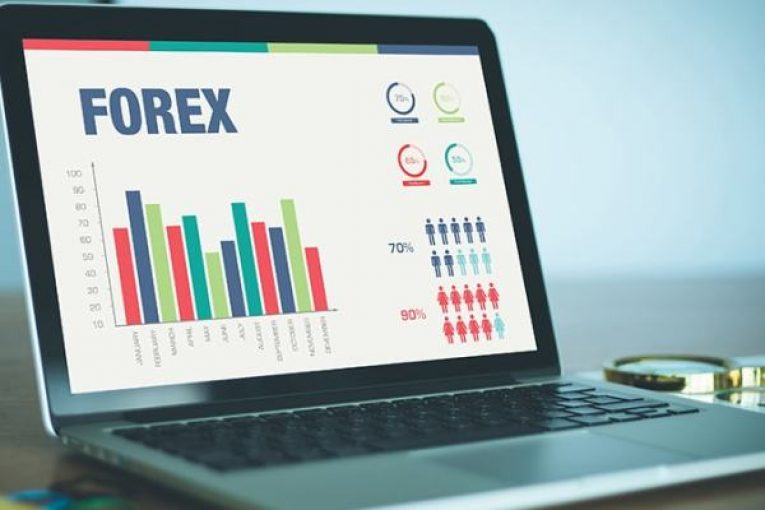 Do you know the Advantages of Online Forex Trading | Rigid Finance
