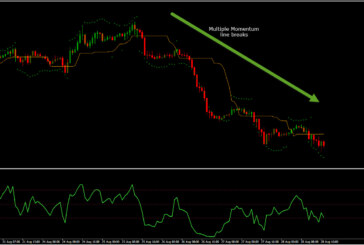 What is the Difference Between High and Low Frequency Forex Trading?